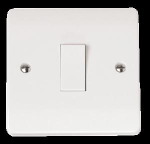 1G 1 APERTURE WITH 1 x RETRACTIVE MODULE-CMA-SMART1-Scolmore